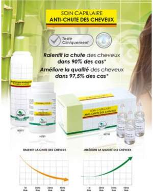 Soin capillaire anti-chute de cheveux - Hair treatment on Aster Vender