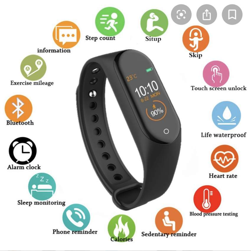 Smartband - All Informatics Products at AsterVender